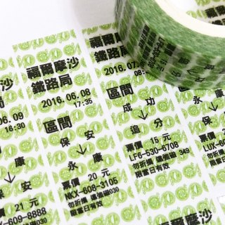 Masking Tape Happy Tickets