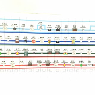 hong kong railway washi tape/masking tape