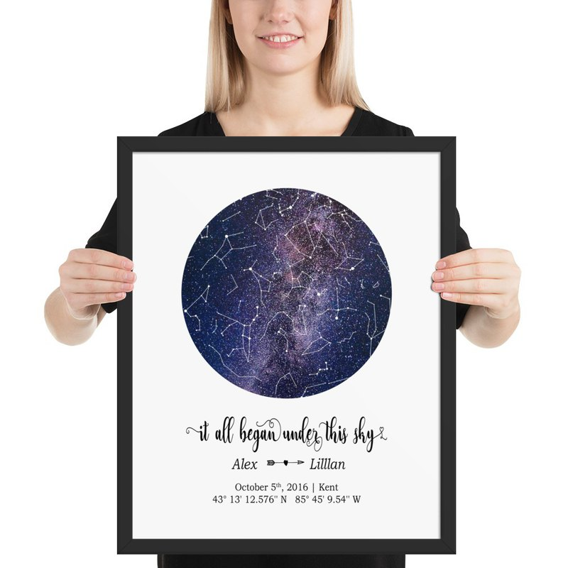Customized Star Map By Date, Digital Download Night Sky Chart, Anniversary  Gift