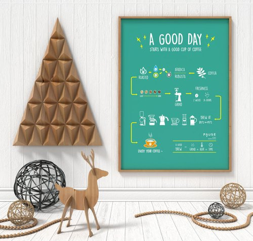 good day good coffee poster