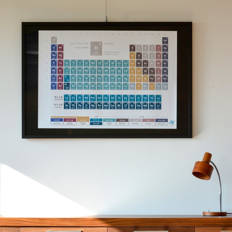 <A1> English calm earth chemistry periodic table poster